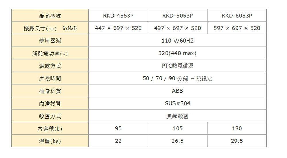PK/goods/Rinnai/DIsh Dryer/RKD-4553P-A-3.jpg