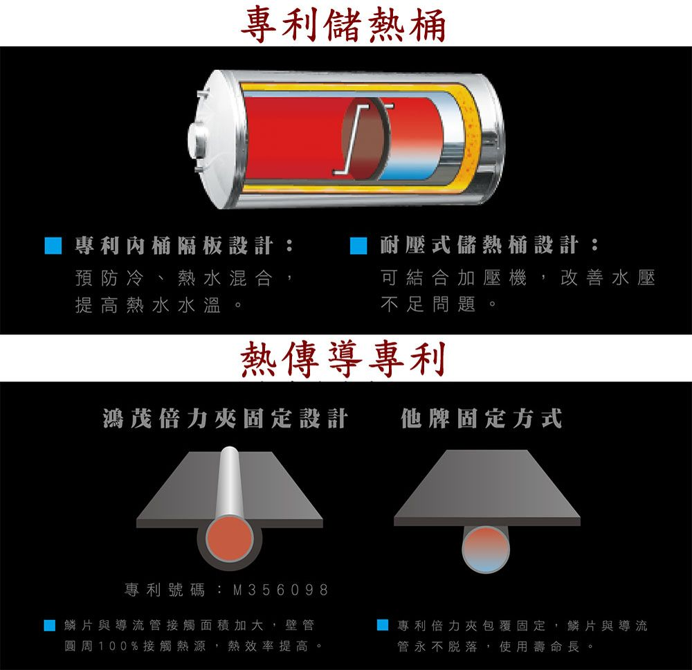 PK/goods/HMK/熱泵太陽能熱水器/HM-300-2LUN-5.jpg